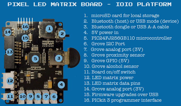 pixelv2_board_black